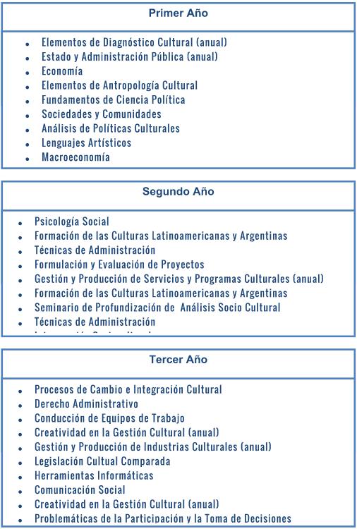 programa gestion politicas culturales