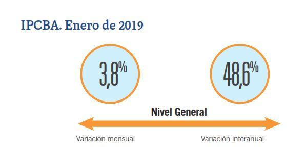 Datos oficiales de inflación en CABA: En la Mesa Salarial reclamaremos el aumento salarial de 2019 y la recomposición por el 2018